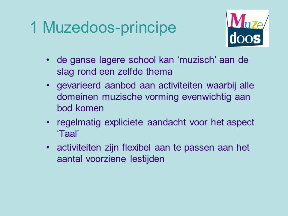 2 Muzedoos-concept 10 maandthema's in elk thema: 1 muzische uitdaging per leerjaar als afsluiter per thema: maandelijks de Muzedooskrant en een toonmoment op schoolniveau