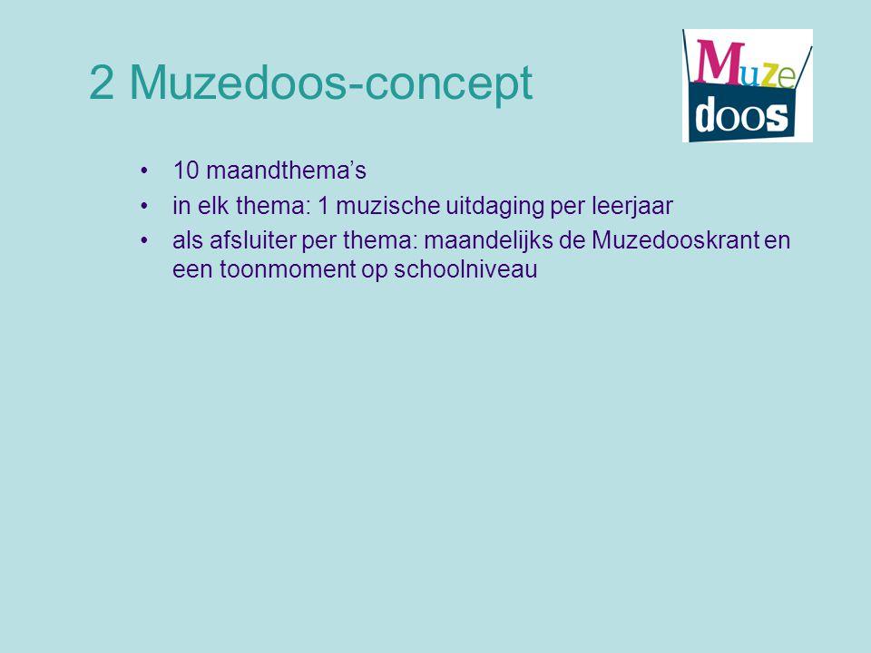 2 Muzedoos-concept 10 maandthema's in elk thema: 1 muzische uitdaging per leerjaar als afsluiter per thema: maandelijks de Muzedooskrant en een toonmo
