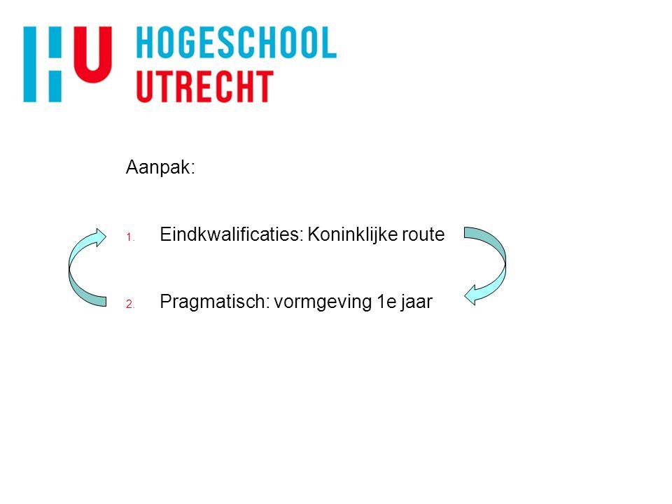 Aanpak: 1. Eindkwalificaties: Koninklijke route 2. Pragmatisch: vormgeving 1e jaar