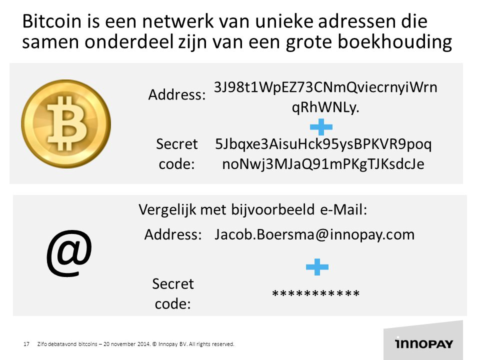 17 Zifo debatavond bitcoins – 20 november 2014. © Innopay BV. All rights reserved. R 255 G 135 B 0 R 135 G 204 B 0 R 0 G 135 B 255 Bitcoin is een netw