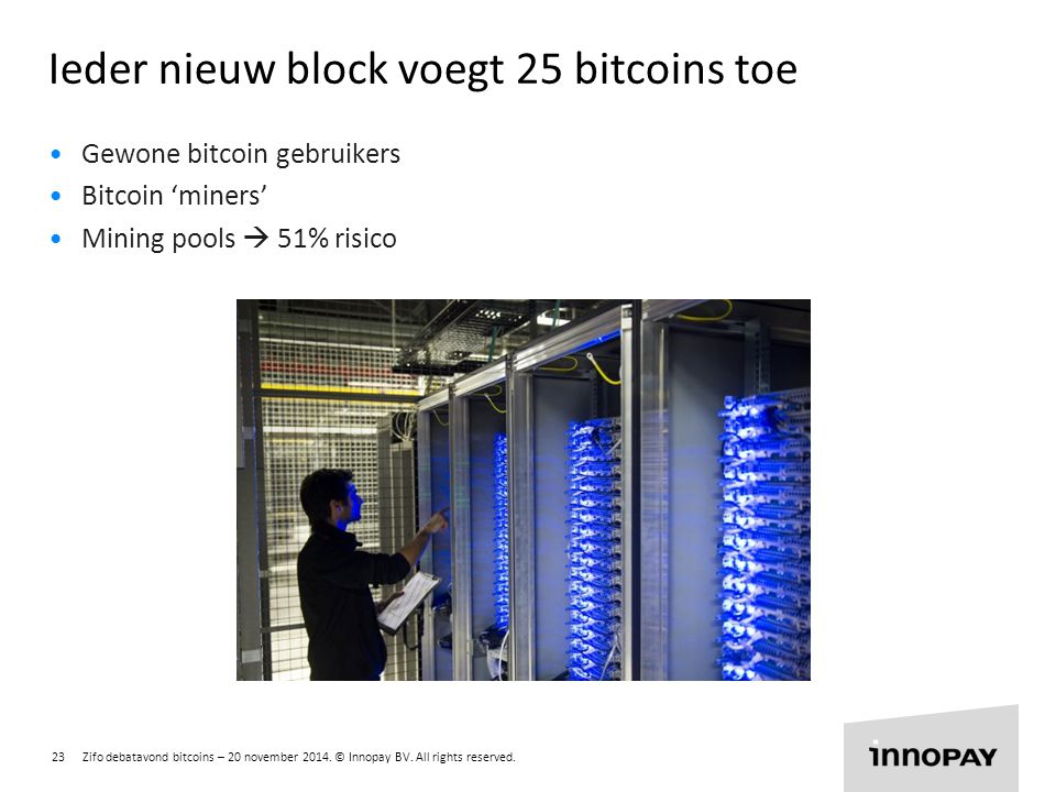 23 Zifo debatavond bitcoins – 20 november 2014. © Innopay BV. All rights reserved. R 255 G 135 B 0 R 135 G 204 B 0 R 0 G 135 B 255 Ieder nieuw block v