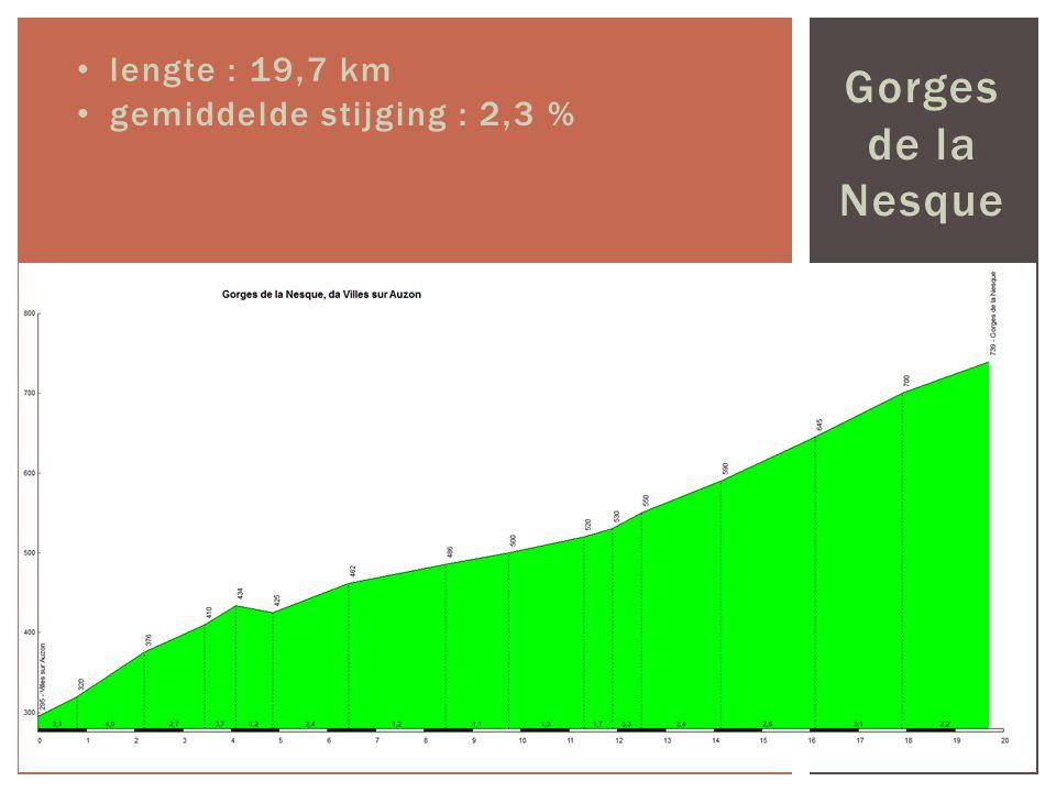 Gorges de la Nesque lengte : 19,7 km gemiddelde stijging : 2,3 %