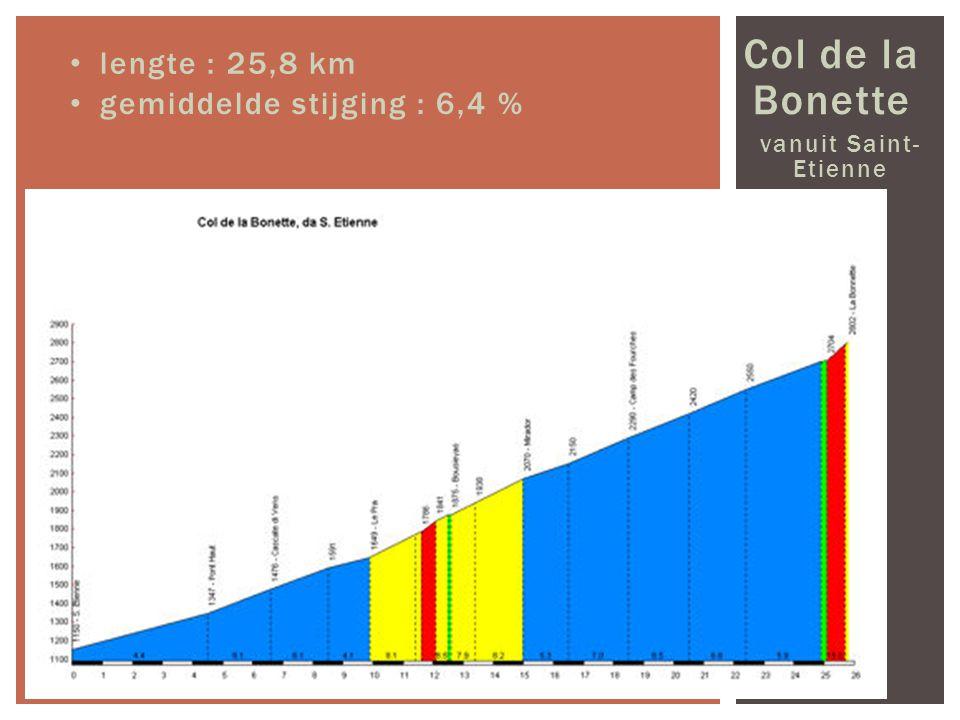 Col de la Bonette lengte : 25,8 km gemiddelde stijging : 6,4 % vanuit Saint- Etienne