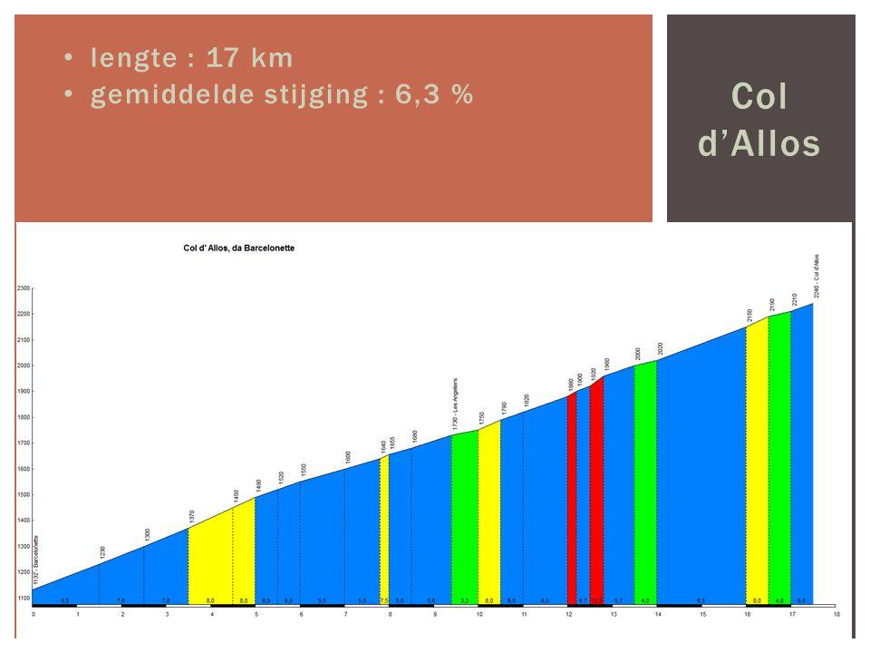 Col d'Allos lengte : 17 km gemiddelde stijging : 6,3 %