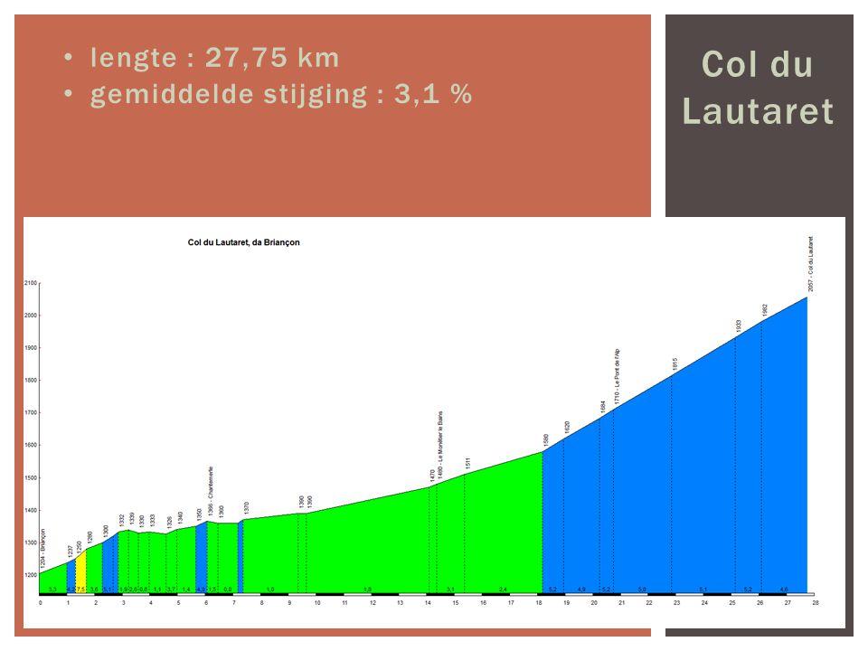Col du Lautaret lengte : 27,75 km gemiddelde stijging : 3,1 %