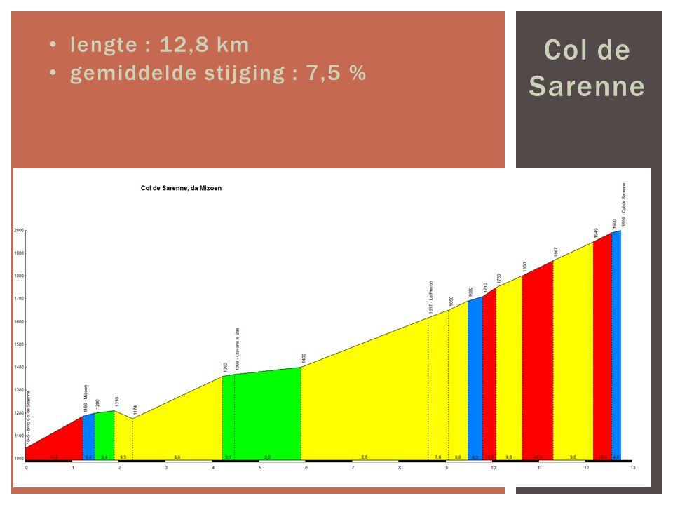 Col de Sarenne lengte : 12,8 km gemiddelde stijging : 7,5 %