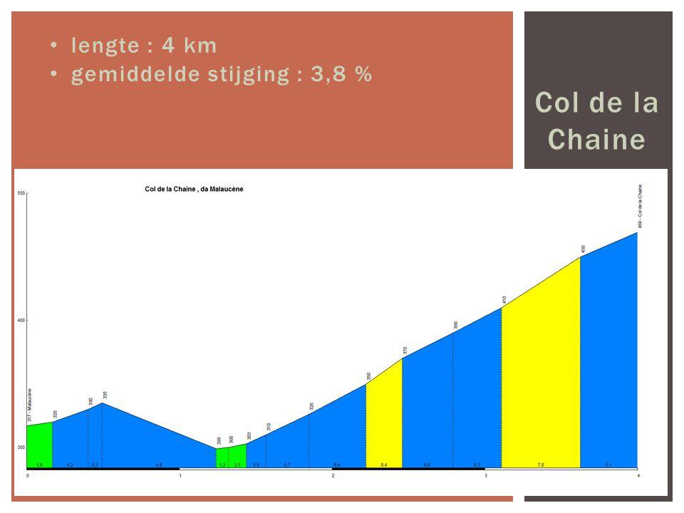Col de la Chaine lengte : 4 km gemiddelde stijging : 3,8 %