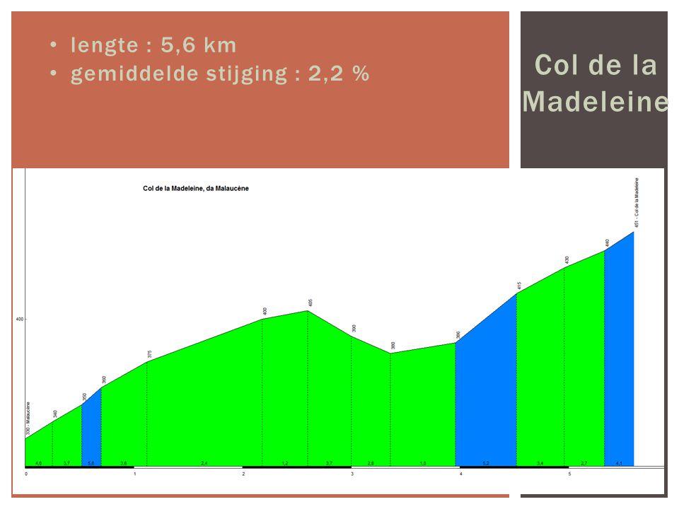 Col de la Madeleine lengte : 5,6 km gemiddelde stijging : 2,2 %
