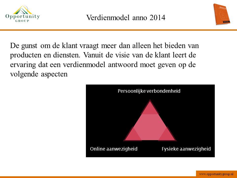 www.opportunitygroup.nl Verdienmodel anno 2014 De gunst om de klant vraagt meer dan alleen het bieden van producten en diensten. Vanuit de visie van d