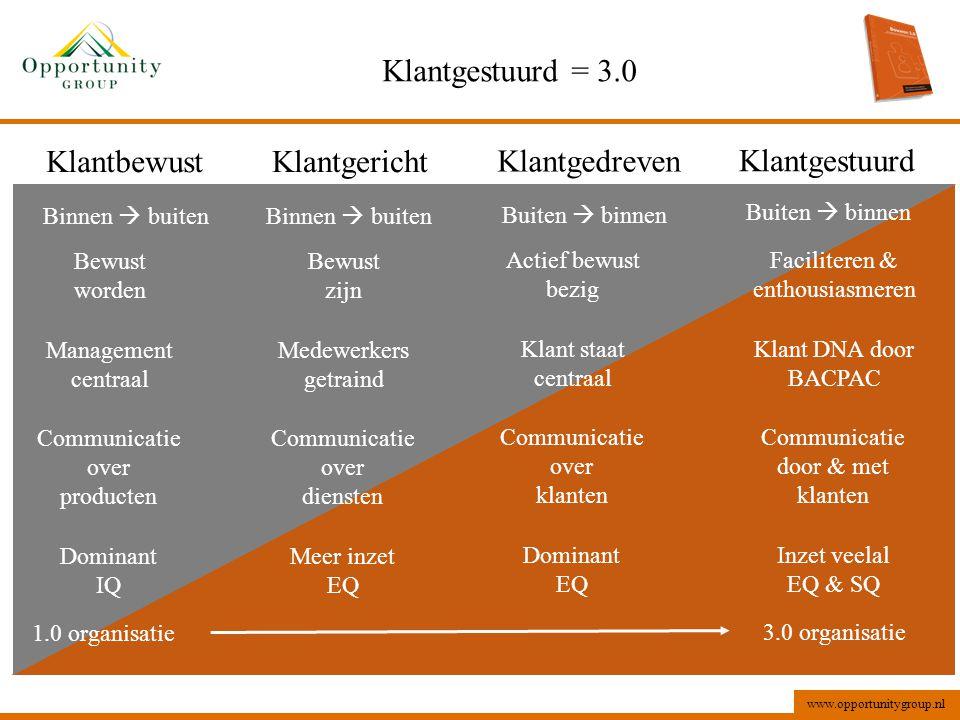 www.opportunitygroup.nl Klantgestuurd = 3.0 Klantbewust Klantgericht Klantgedreven Klantgestuurd Binnen  buiten Buiten  binnen Bewust worden Bewust