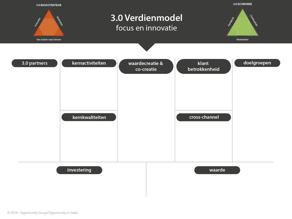 www.opportunitygroup.nl