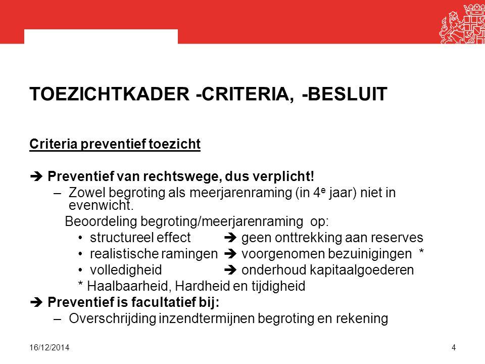 TOEZICHTKADER -CRITERIA, -BESLUIT Criteria preventief toezicht  Preventief van rechtswege, dus verplicht.