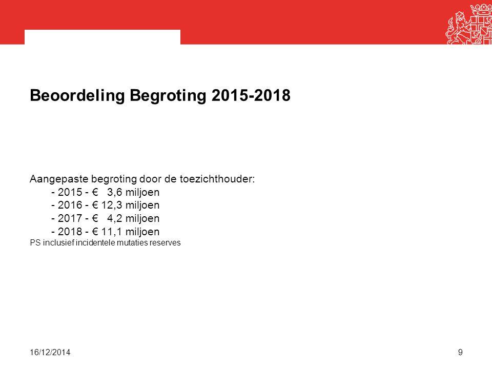 Beoordeling Begroting 2015-2018 Aangepaste begroting door de toezichthouder: - 2015 - € 3,6 miljoen - 2016 - € 12,3 miljoen - 2017 - € 4,2 miljoen - 2018 - € 11,1 miljoen PS inclusief incidentele mutaties reserves 16/12/20149