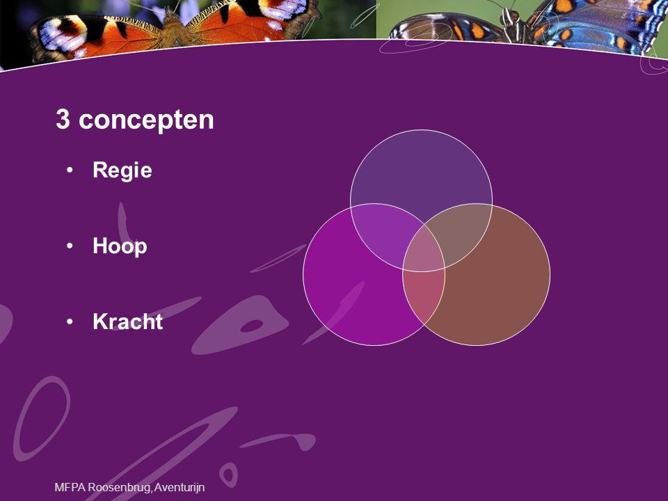 Regie Hoop Kracht MFPA Roosenbrug, Aventurijn 3 concepten