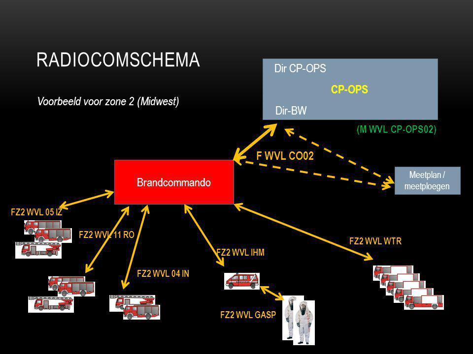RADIOCOMSCHEMA CP-OPS Dir CP-OPS Dir-BW Voorbeeld voor zone 2 (Midwest) Brandcommando F WVL CO02 FZ2 WVL WTR FZ2 WVL GASP FZ2 WVL 05 IZ FZ2 WVL IHM FZ