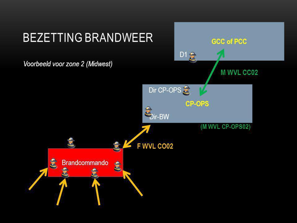 BEZETTING BRANDWEER CP-OPS Dir CP-OPS Dir-BW Voorbeeld voor zone 2 (Midwest) Brandcommando F WVL CO02 (M WVL CP-OPS02) GCC of PCC D1 M WVL CC02