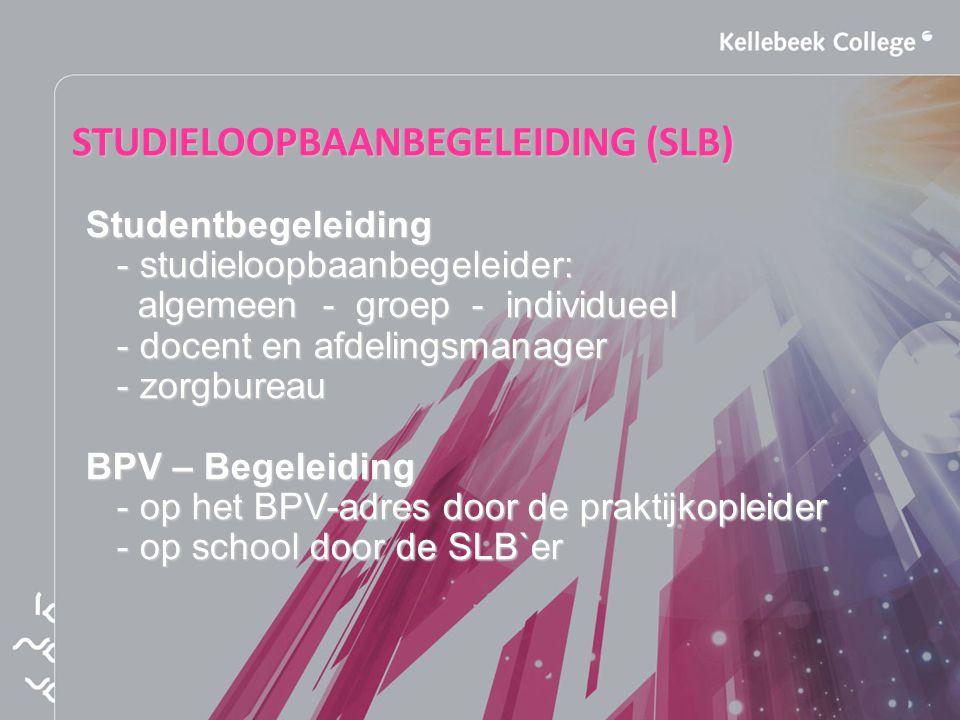 STUDIELOOPBAANBEGELEIDING (SLB) Studentbegeleiding - studieloopbaanbegeleider: - studieloopbaanbegeleider: algemeen - groep - individueel algemeen - groep - individueel - docent en afdelingsmanager - docent en afdelingsmanager - zorgbureau - zorgbureau BPV – Begeleiding - op het BPV-adres door de praktijkopleider - op het BPV-adres door de praktijkopleider - op school door de SLB`er - op school door de SLB`er