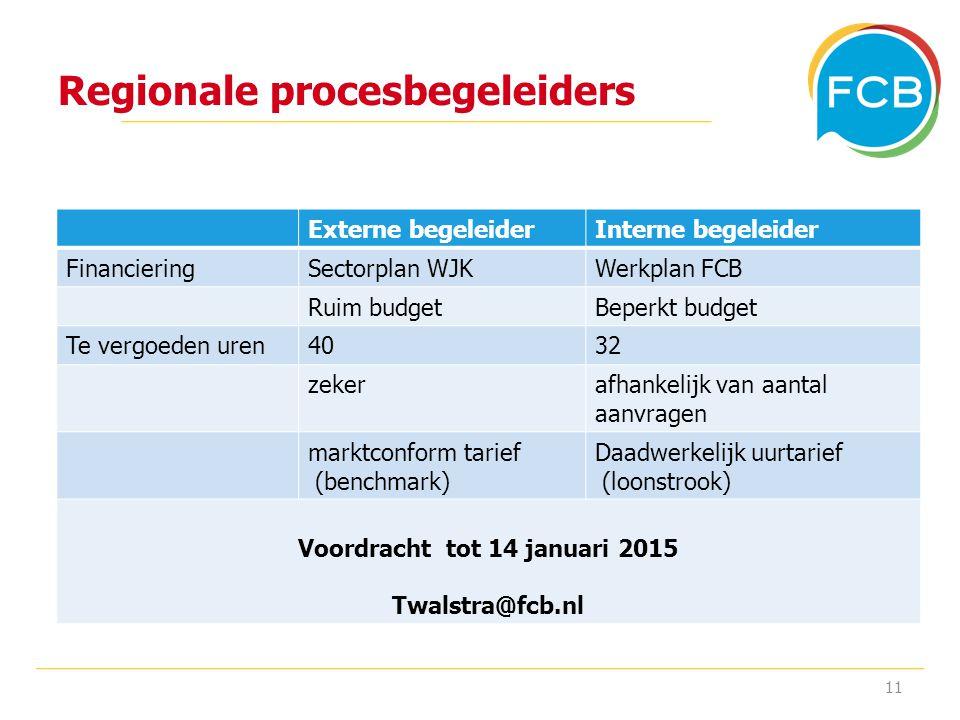 Regionale procesbegeleiders Externe begeleiderInterne begeleider FinancieringSectorplan WJKWerkplan FCB Ruim budgetBeperkt budget Te vergoeden uren4032 zekerafhankelijk van aantal aanvragen marktconform tarief (benchmark) Daadwerkelijk uurtarief (loonstrook) Voordracht tot 14 januari 2015 Twalstra@fcb.nl 11