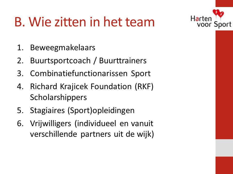 B. Wie zitten in het team 1.Beweegmakelaars 2.Buurtsportcoach / Buurttrainers 3.Combinatiefunctionarissen Sport 4.Richard Krajicek Foundation (RKF) Sc
