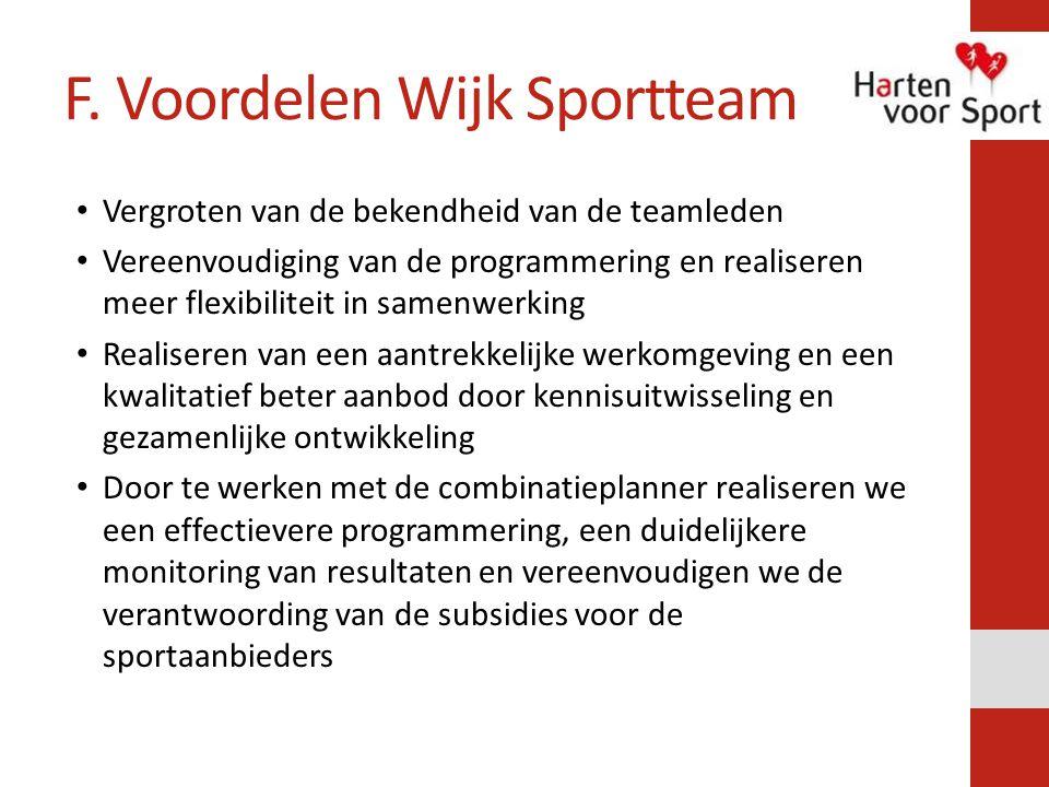F. Voordelen Wijk Sportteam Vergroten van de bekendheid van de teamleden Vereenvoudiging van de programmering en realiseren meer flexibiliteit in same
