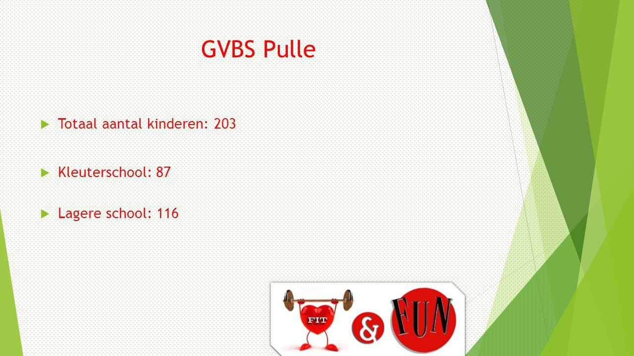 GVBS Pulle  Totaal aantal kinderen: 203  Kleuterschool: 87  Lagere school: 116