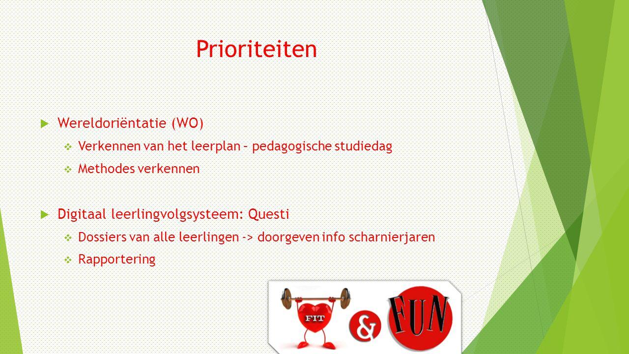 Prioriteiten  Niveaulezen AVI-bepaling  Vernieuwd systeem verkennen -> ped studiedag