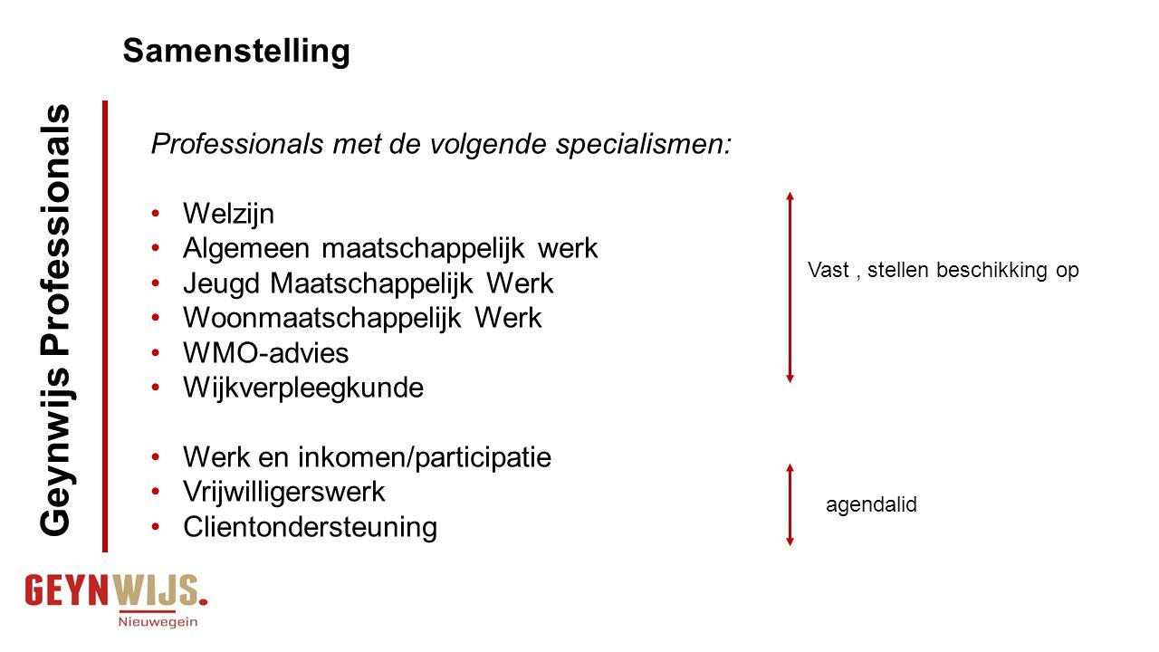 Samenstelling Professionals met de volgende specialismen: Welzijn Algemeen maatschappelijk werk Jeugd Maatschappelijk Werk Woonmaatschappelijk Werk WM