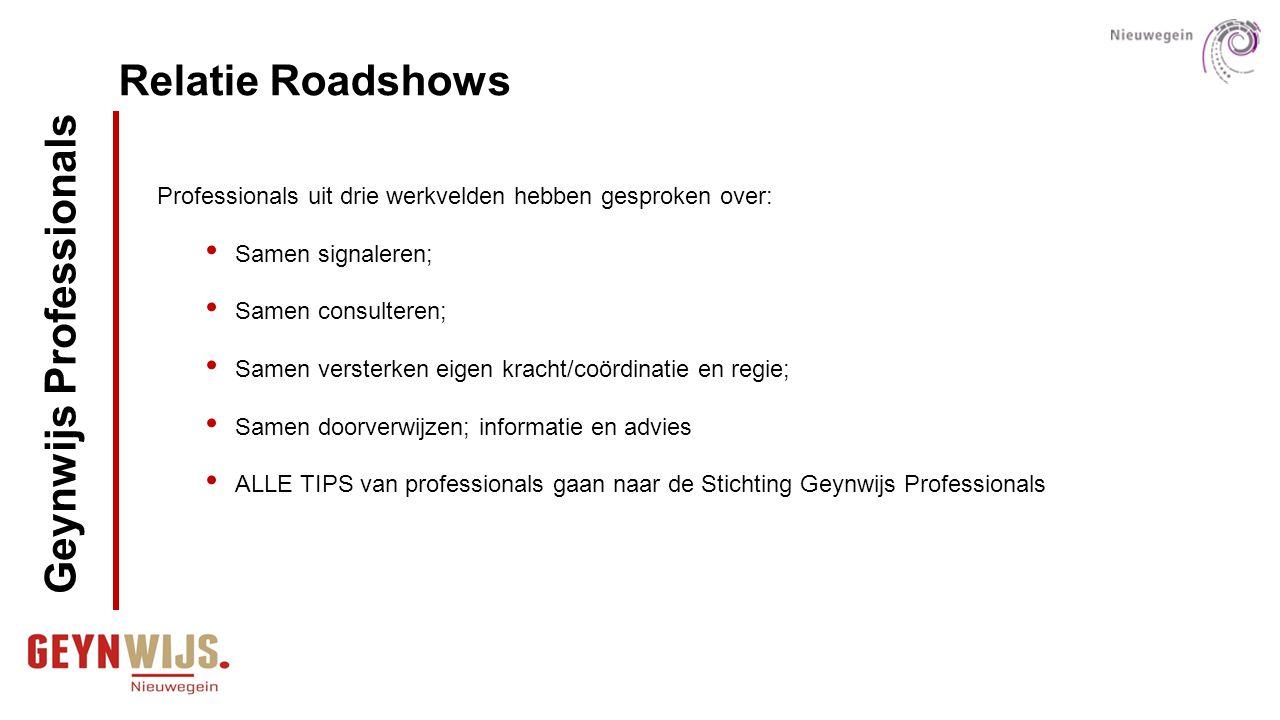 Relatie Roadshows Professionals uit drie werkvelden hebben gesproken over: Samen signaleren; Samen consulteren; Samen versterken eigen kracht/coördina