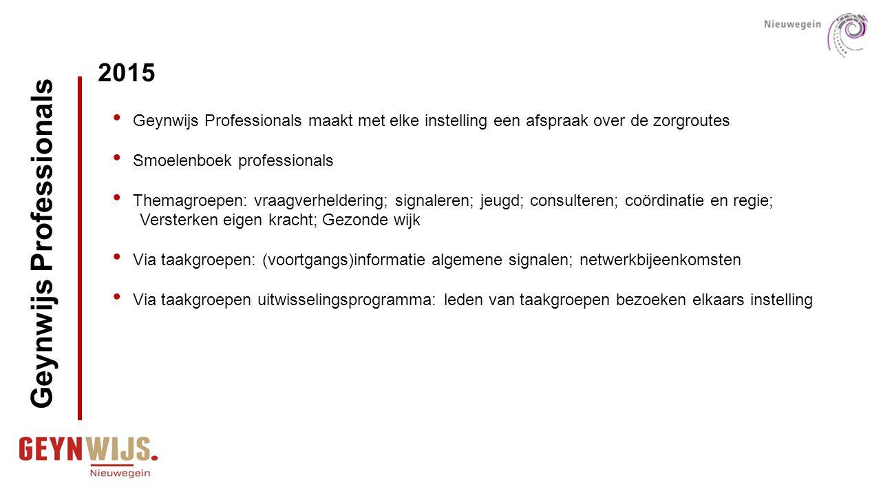 2015 Geynwijs Professionals maakt met elke instelling een afspraak over de zorgroutes Smoelenboek professionals Themagroepen: vraagverheldering; signa