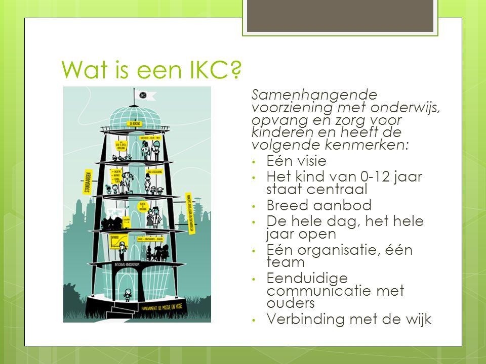 Wat is een IKC? Samenhangende voorziening met onderwijs, opvang en zorg voor kinderen en heeft de volgende kenmerken: Eén visie Het kind van 0-12 jaar