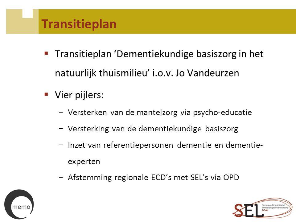 Transitieplan  Transitieplan 'Dementiekundige basiszorg in het natuurlijk thuismilieu' i.o.v. Jo Vandeurzen  Vier pijlers: − Versterken van de mante