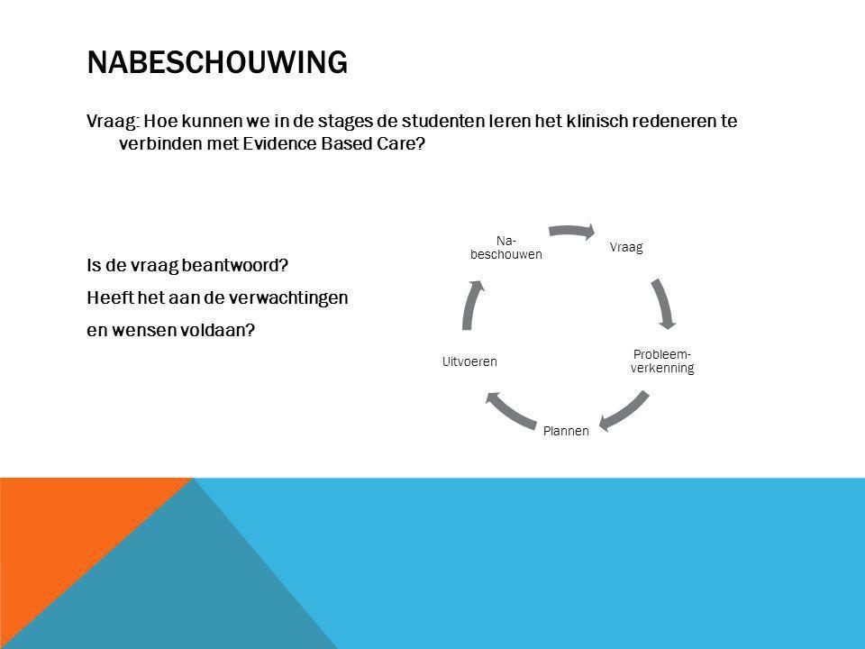 Zijn er nog vragen? f.e.witkamp@hr.nl