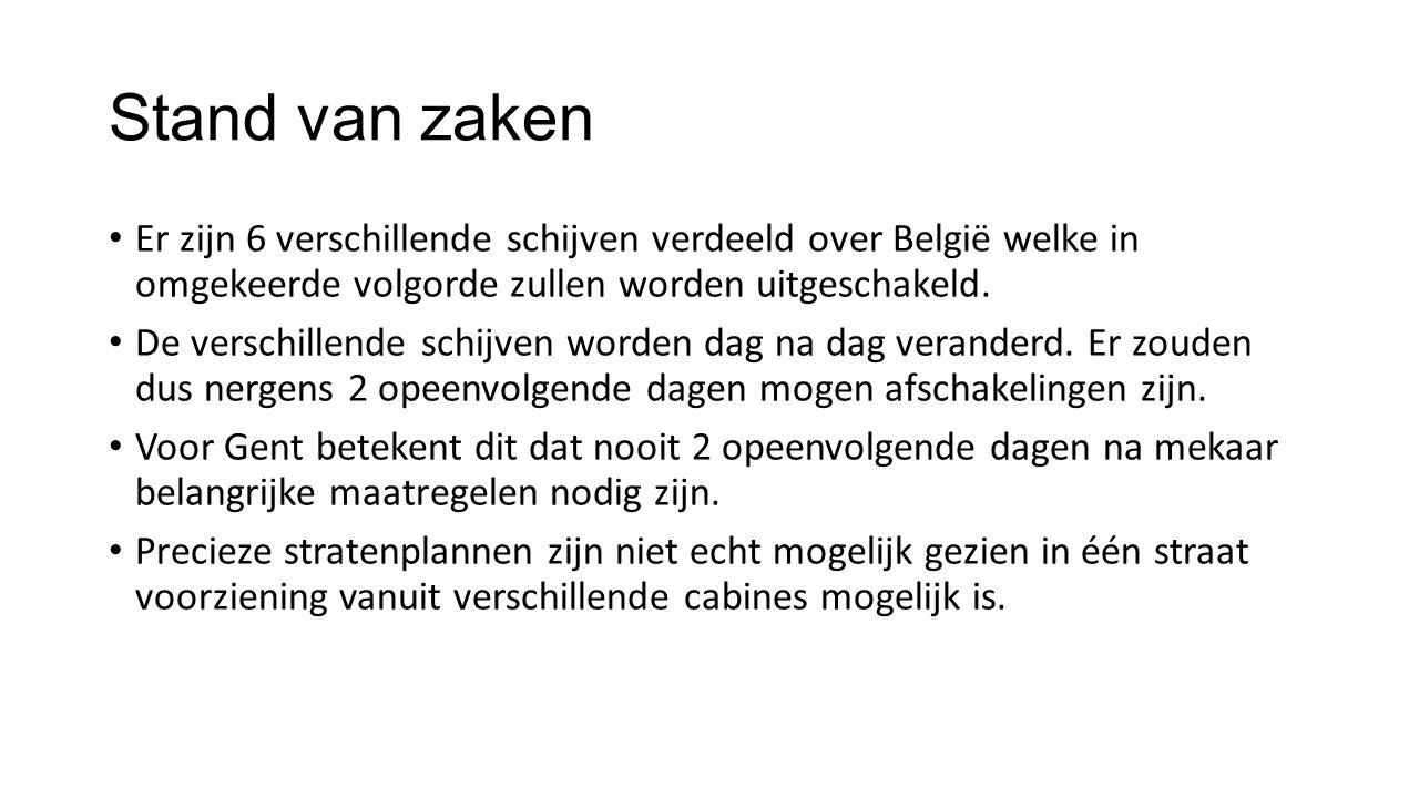 Stand van zaken Er zijn 6 verschillende schijven verdeeld over België welke in omgekeerde volgorde zullen worden uitgeschakeld.