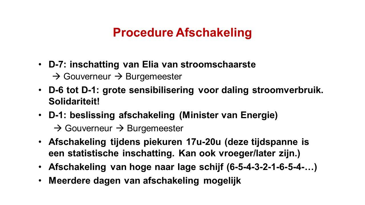 Procedure Afschakeling D-7: inschatting van Elia van stroomschaarste  Gouverneur  Burgemeester D-6 tot D-1: grote sensibilisering voor daling stroomverbruik.
