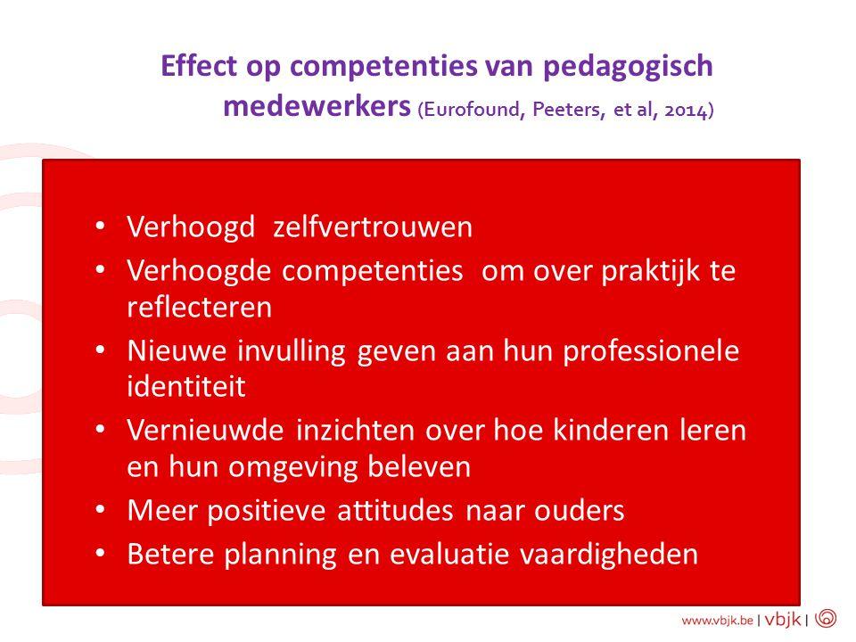 Effect op competenties van pedagogisch medewerkers (Eurofound, Peeters, et al, 2014) Effects of CPD initiatives Verhoogd zelfvertrouwen Verhoogde comp