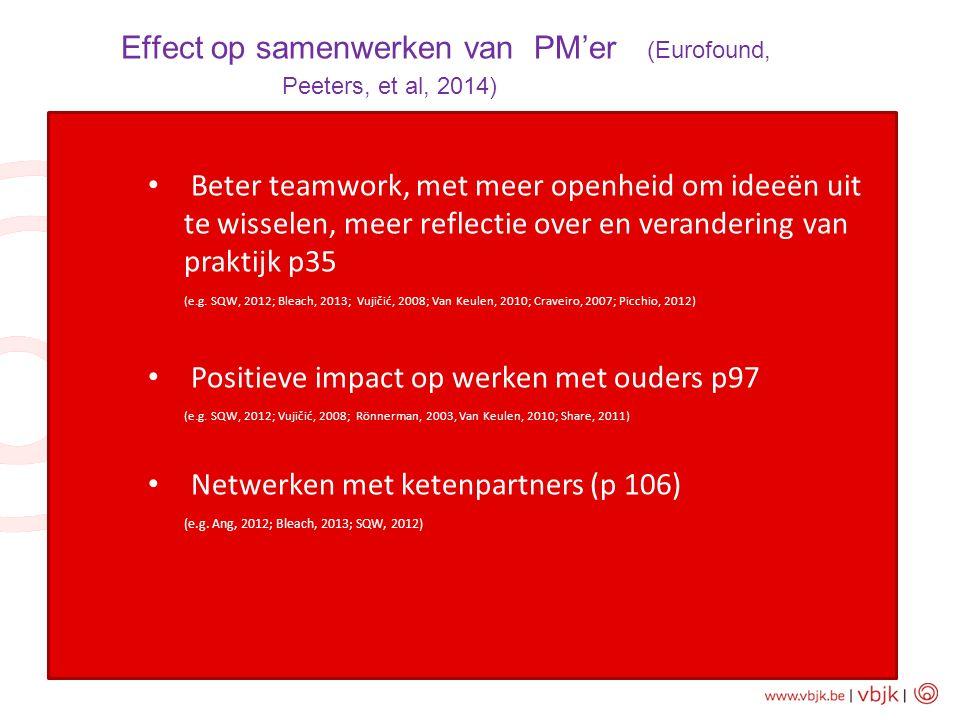 Effect op samenwerken van PM'erE (Eurofound, Peeters, et al, 2014) ffects of CPD initiatives Beter teamwork, met meer openheid om ideeën uit te wissel