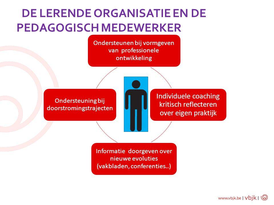 DE LERENDE ORGANISATIE EN DE PEDAGOGISCH MEDEWERKER Ondersteunen bij vormgeven van professionele ontwikkeling Individuele coaching kritisch reflectere