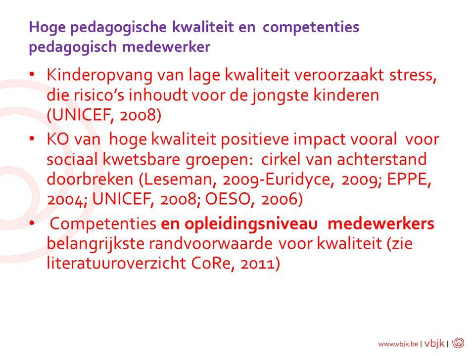 Hoge pedagogische kwaliteit en competenties pedagogisch medewerker Kinderopvang van lage kwaliteit veroorzaakt stress, die risico's inhoudt voor de jo