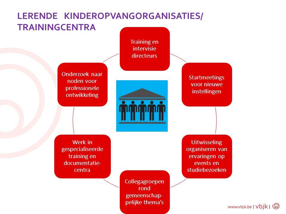 LERENDE KINDEROPVANGORGANISATIES/ TRAININGCENTRA Training en intervisie directeurs Startmeetings voor nieuwe instellingen Uitwisseling organiseren van