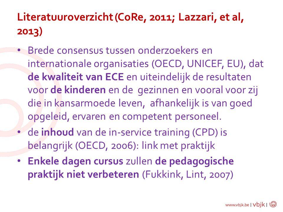 Literatuuroverzicht (CoRe, 2011; Lazzari, et al, 2013) Brede consensus tussen onderzoekers en internationale organisaties (OECD, UNICEF, EU), dat de k