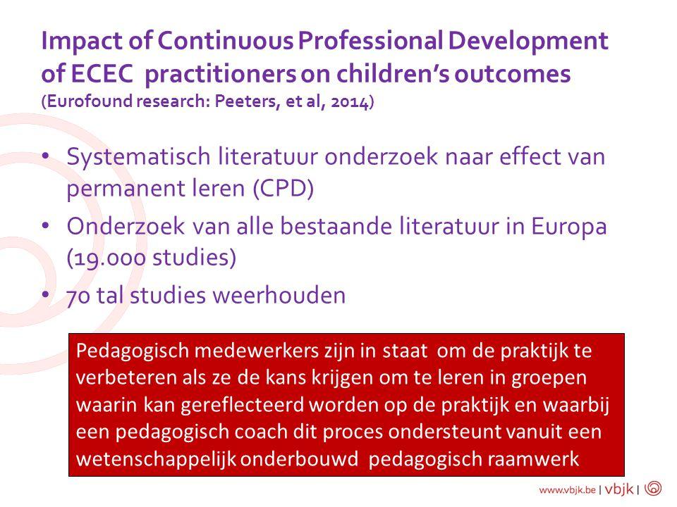 Systematisch literatuur onderzoek naar effect van permanent leren (CPD) Onderzoek van alle bestaande literatuur in Europa (19.000 studies) 70 tal stud
