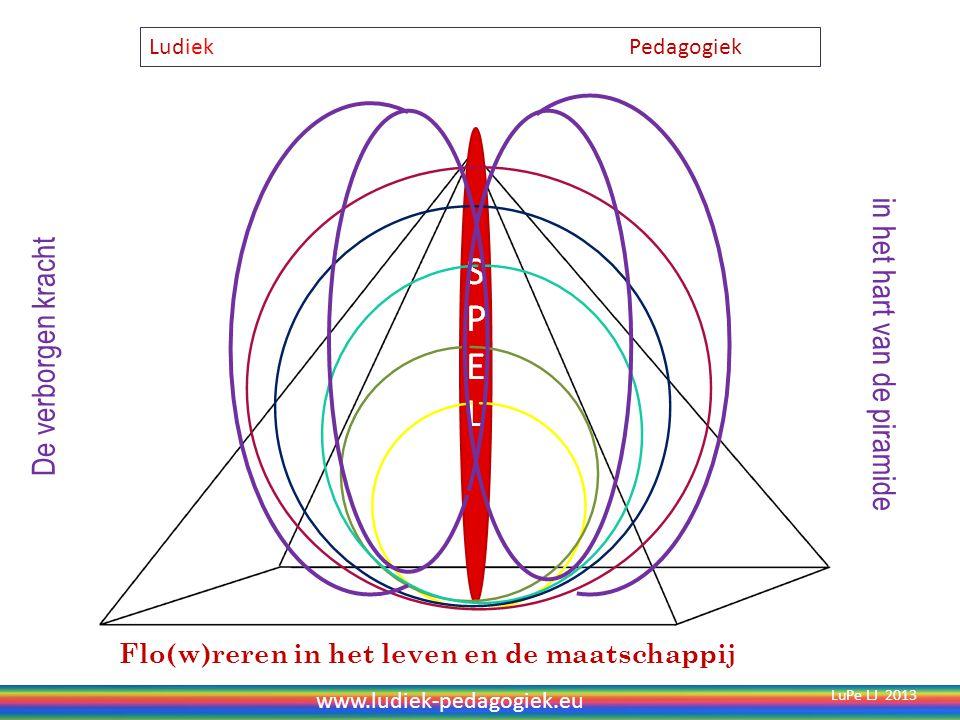 Flo(w)reren in het leven en de maatschappij De verborgen kracht in het hart van de piramide Ludiek Pedagogiek LuPe LJ 2013 www.ludiek-pedagogiek.eu
