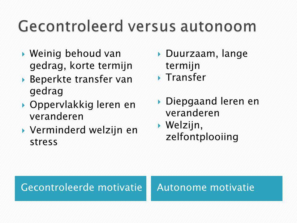 Gecontroleerde motivatieAutonome motivatie  Weinig behoud van gedrag, korte termijn  Beperkte transfer van gedrag  Oppervlakkig leren en veranderen