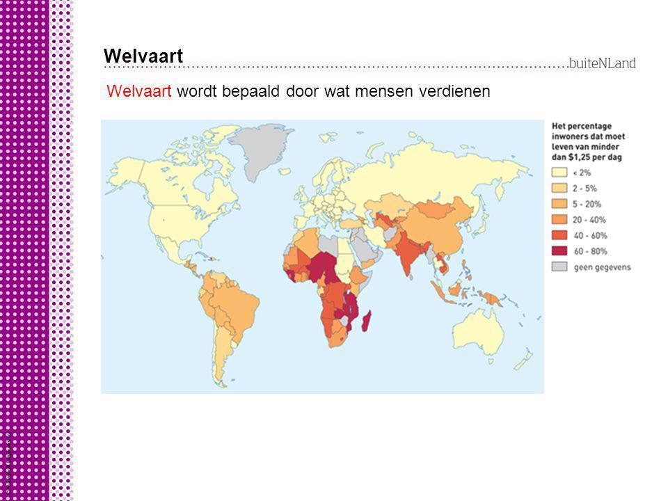 Welvaart percentage mensen onder de armoedegrens = Welvaart wordt bepaald door wat mensen verdienen Welvaart kun je zien aan: percentage mensen dat te