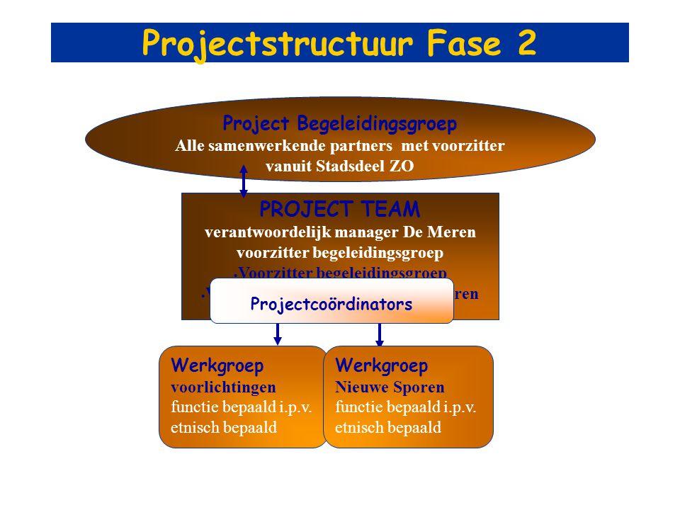 Projectstructuur Fase 2 Werkgroep voorlichtingen functie bepaald i.p.v. etnisch bepaald Werkgroep Nieuwe Sporen functie bepaald i.p.v. etnisch bepaald
