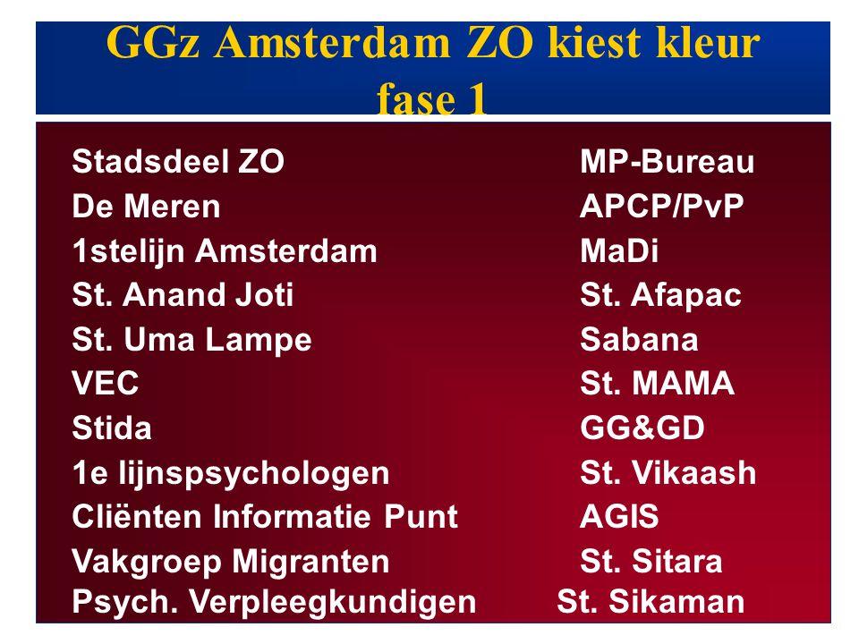 GGz Amsterdam ZO kiest kleur fase 1 Stadsdeel ZO MP-Bureau De Meren APCP/PvP 1stelijn Amsterdam MaDi St. Anand Joti St. Afapac St. Uma Lampe Sabana VE