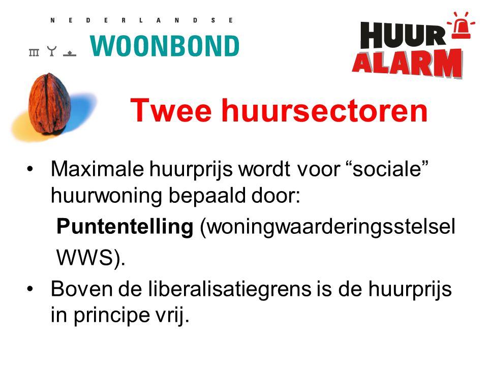 Twee huursectoren Maximale huurprijs wordt voor sociale huurwoning bepaald door: Puntentelling (woningwaarderingsstelsel WWS).