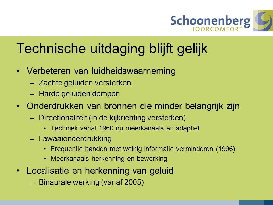 Technische uitdaging blijft gelijk Verbeteren van luidheidswaarneming –Zachte geluiden versterken –Harde geluiden dempen Onderdrukken van bronnen die minder belangrijk zijn –Directionaliteit (in de kijkrichting versterken) Techniek vanaf 1960 nu meerkanaals en adaptief –Lawaaionderdrukking Frequentie banden met weinig informatie verminderen (1996) Meerkanaals herkenning en bewerking Localisatie en herkenning van geluid –Binaurale werking (vanaf 2005)