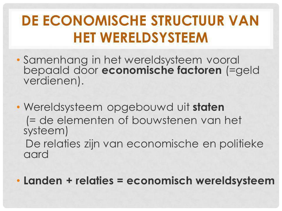 DE ECONOMISCHE STRUCTUUR VAN HET WERELDSYSTEEM Samenhang in het wereldsysteem vooral bepaald door economische factoren (=geld verdienen).