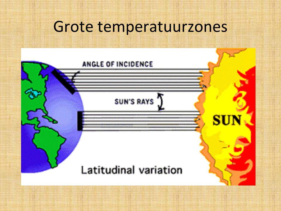 Grote temperatuurzones